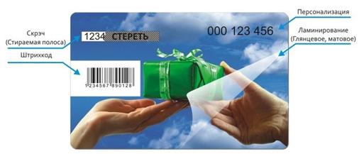 Все виды отделки пластиковых карт