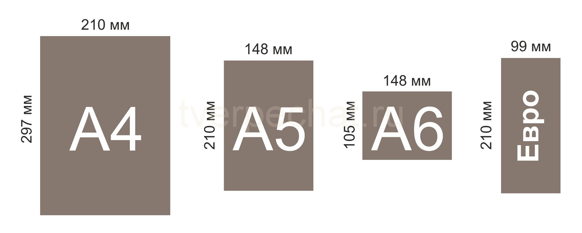 Размеры стандартных форматов листовок